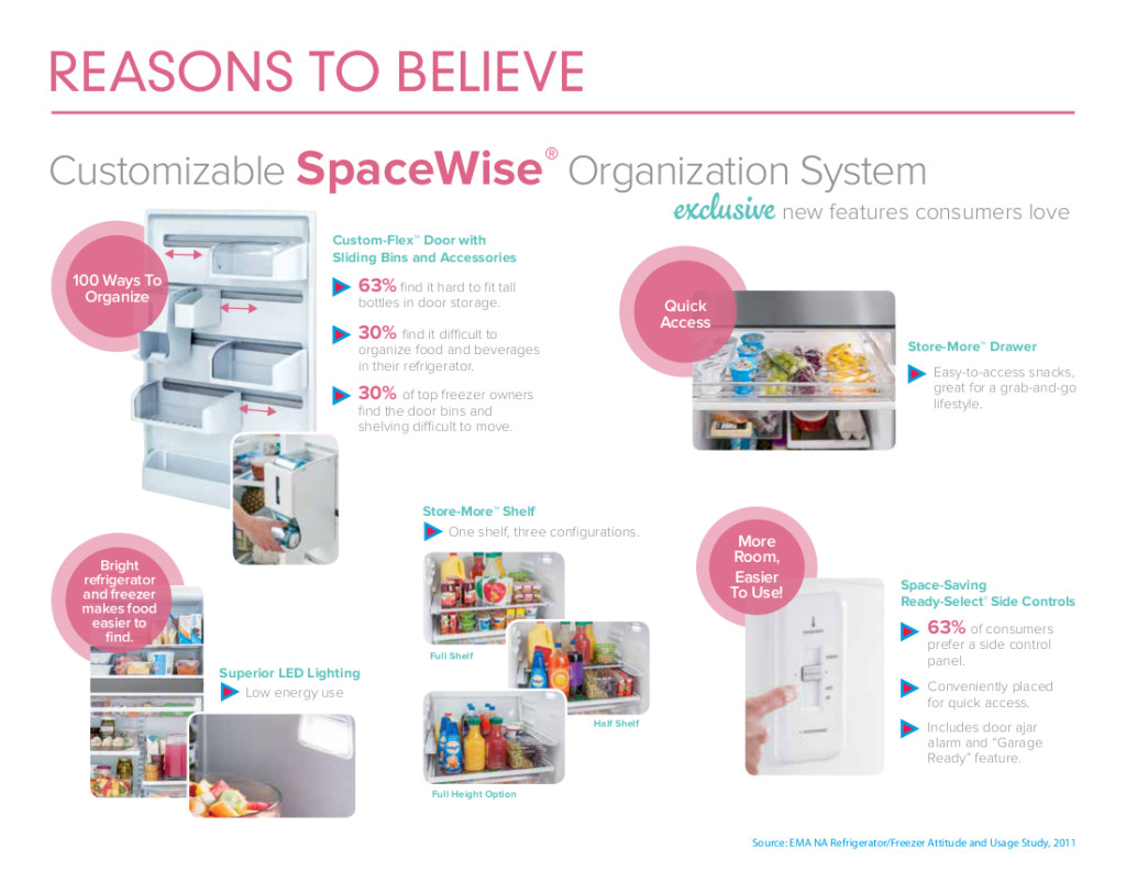Reasons to Believe in Frigidaire Gallery® Custom-Flex™ Refrigerator with SpaceWise® Organization System.